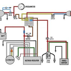 Chinese 110cc Atv Wiring Diagram Cinderella Plot Ready To Put Some New On Your Café Racer Project? Check Out These ...