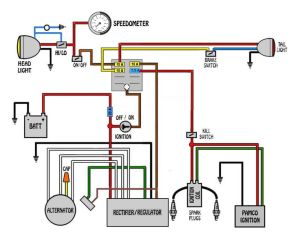 Ready to put some new wiring on your café racer project? Check out these café racer wiring