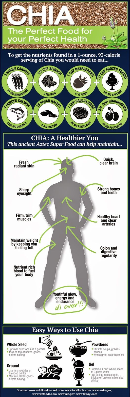 CHIA The Perfect Food for your Perfect Health #health