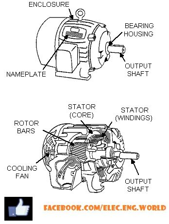 Marathon Electric Motors Bentley Motors wiring diagram