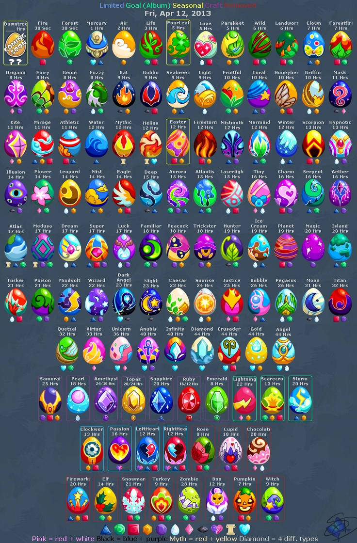 dragonvale all eggs  dragon city all eggs pictures