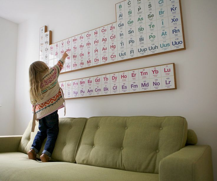 22 Best Images About Chemistry On Pinterest Graphic Wall
