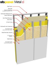 Prefabricated Exterior Wall Panels | Baker Triangle ...