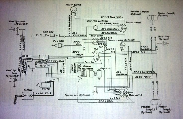 kubota alternator wiring diagram iron carbon with explanation schematic together g1900 diagrams and schematics ...