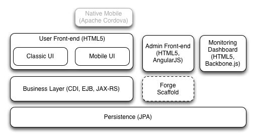 25+ best ideas about Software Architecture Diagram on