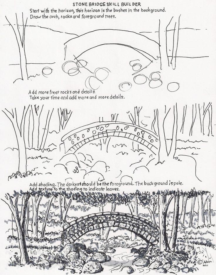 41 best Claude Monet: Art Project for Kids images on Pinterest