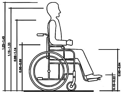 25+ Best Ideas about Wheelchair Dimensions on Pinterest