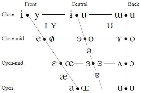 1000+ ideas about English Alphabet Pronunciation on