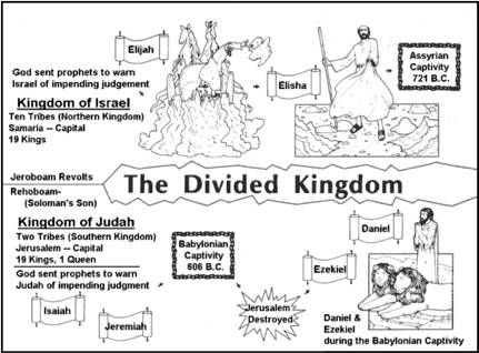 44 best images about Divided Kingdom and Elijah/Elisha on