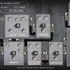 Fender Strat Wiring Diagram Pickup 2008 Roketa 150cc Scooter Basic Pedal And Effects Layout For Your Pedalboard Setup | Guitars Stuff Pinterest