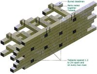 15 best images about Retaining Walls on Pinterest ...