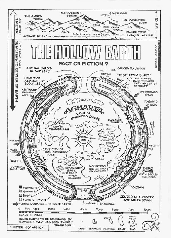 1000 ideas about Hollow Earth on Pinterest Ancient