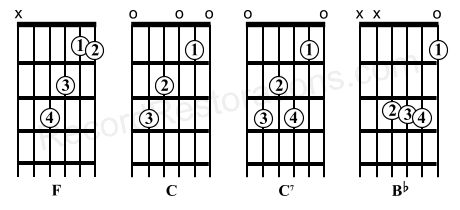 25+ Best Ideas about Happy Birthday Guitar Chords on