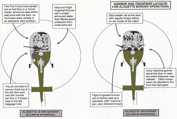 17+ best images about Rhodesian Army/Military. on