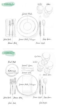 25+ best ideas about Casual Table Settings on Pinterest ...