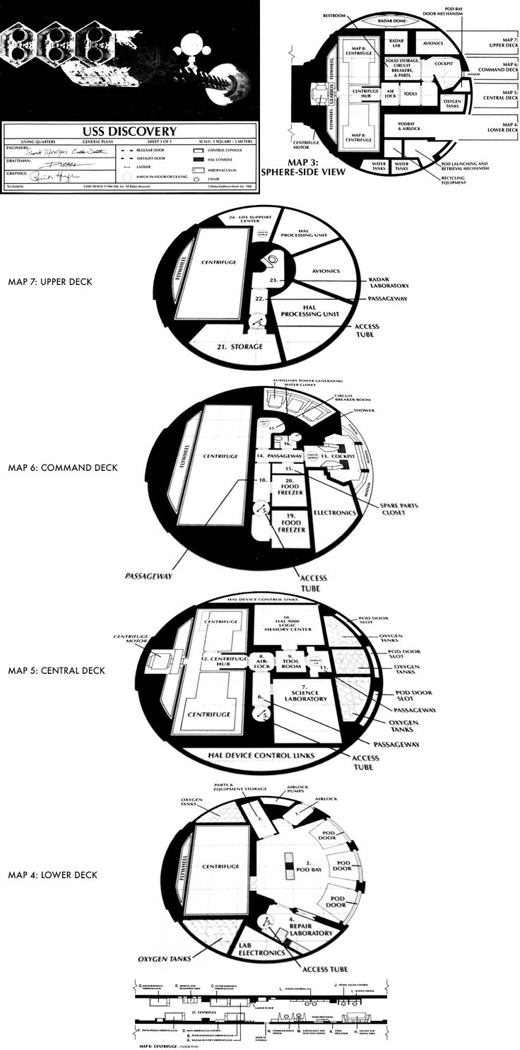 2001: USS Discovery deck plans (via http://www