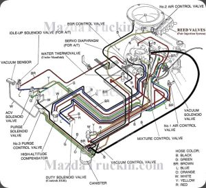 Mazda B2000 B2200 Vacuum Diagram | Mazda B2200 | Pinterest | Vacuums and Mazda