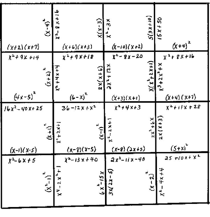 571 best images about Algebra Activities on Pinterest