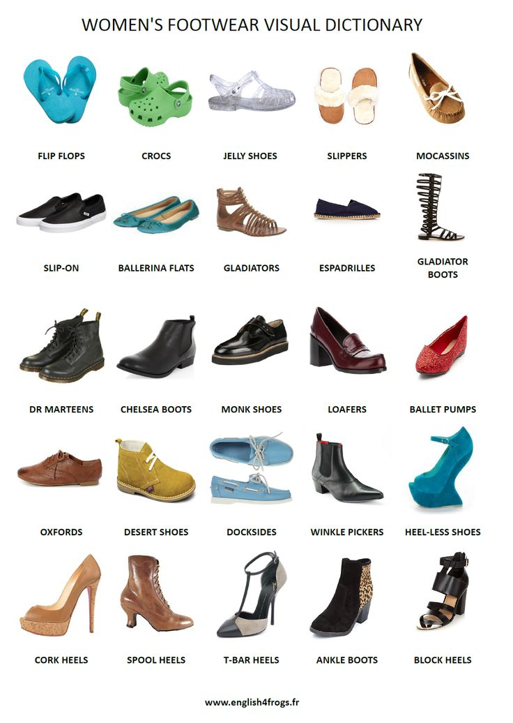 38 Best Images About Vocabulaire On Pinterest Human Body