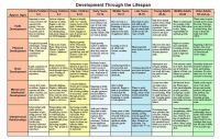 7 best images about Counseling Theories on Pinterest