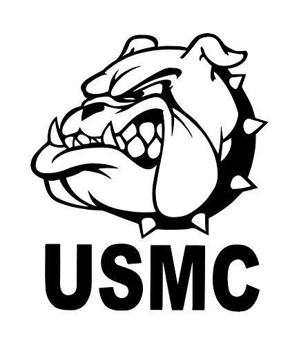 United States Marine Corps Facebook Page