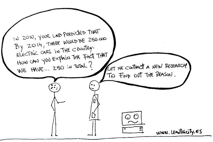 17 Best images about Energy Efficiency Cartoons on