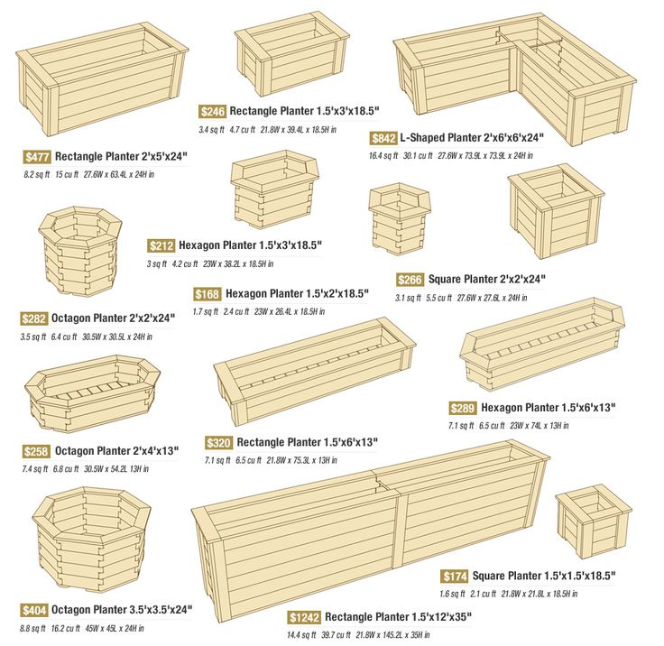 25 Best Ideas About Garden Planter Boxes On Pinterest Building