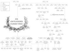 842 Best images about This Sassenach loves OUTLANDER on