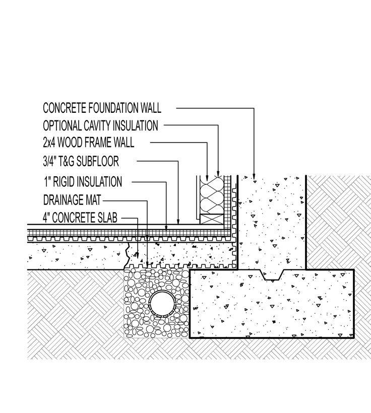25+ best ideas about Rigid Foam Insulation on Pinterest