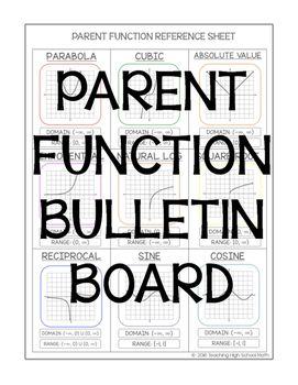 17 Best ideas about Algebra Bulletin Boards on Pinterest