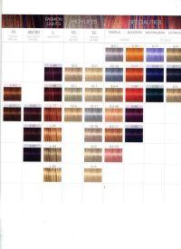 25+ best ideas about Schwarzkopf color on Pinterest ...