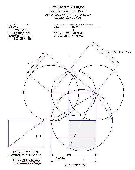 77 best images about Fibonacci, Golden Section on