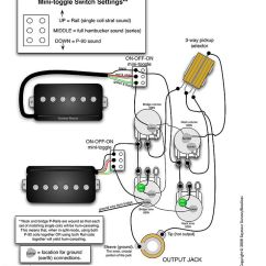 Gibson Wiring Diagrams Ford Stereo Diagram Seymour Duncan P-rails - 2 P-rails, Vol, Tone, On-off-on Mini Toggle For Each ...