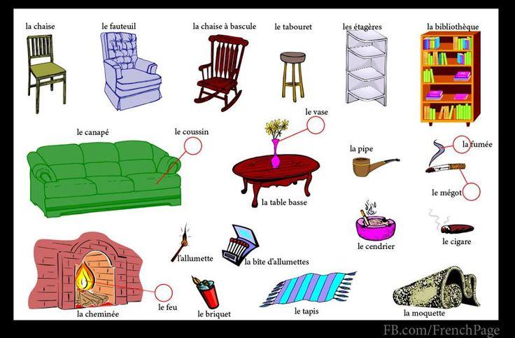 Cours D 39 Anglais 47 Les Meubles En Anglais Vocabulaire Pieces De
