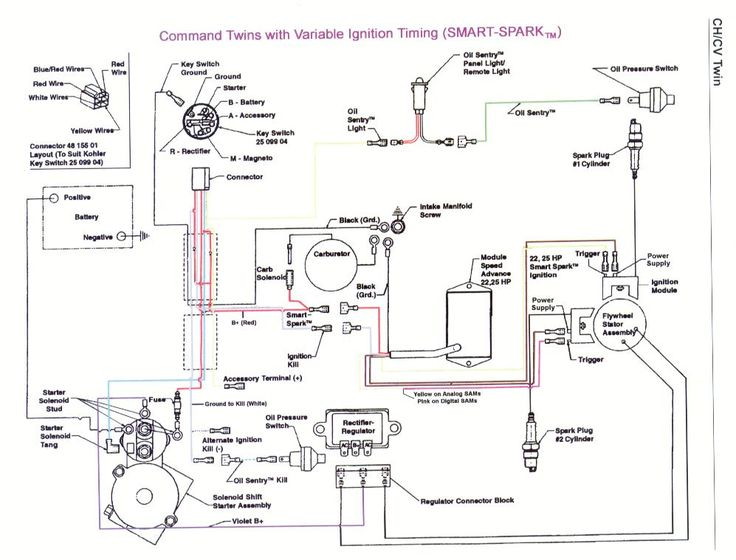 cf802c107bb7441a224899c396c6c30d kohler command wiring diagram kohler command 14 wiring diagram at alyssarenee.co