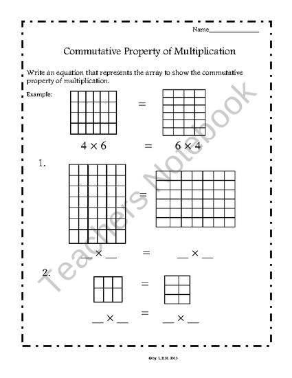 Commutative Property of Multiplication Worksheets (Common