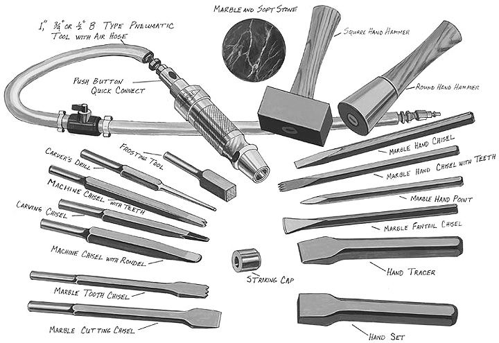 17 Best ideas about Stone Carving Tools on Pinterest