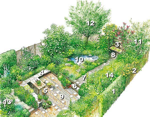 Les 25 Meilleures Idées De La Catégorie Sitzplatz Im Garten Sur
