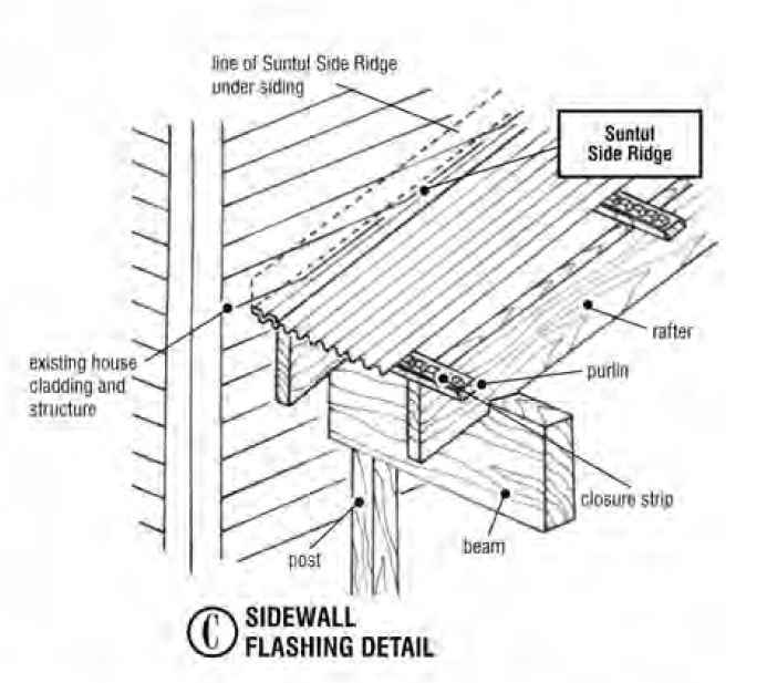 17 Best images about Pergola roofing ideas on Pinterest