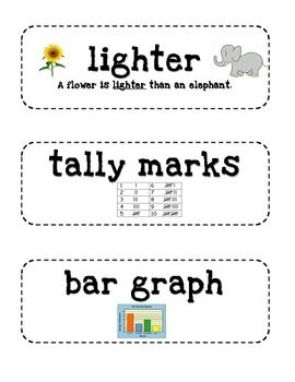 616 best images about 3rd Grade Math on Pinterest