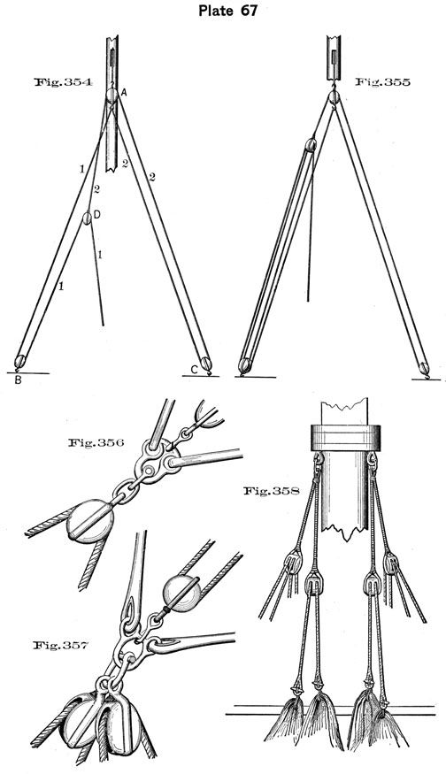 43 best images about Ships Pulley Blocks on Pinterest