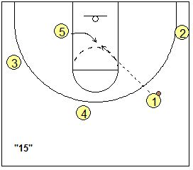 1000+ images about Drills on Pinterest