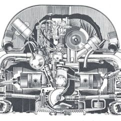 1972 Vw Bus Wiring Diagram Stack Virtual Environment Early Engines - Google Search | Steampunk Pinterest Around The Worlds, World And Volkswagen