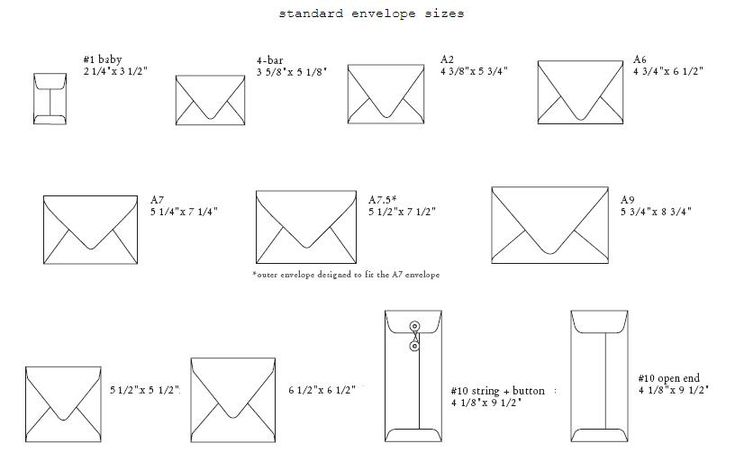 invitations envelopes sizes onvacationsite co