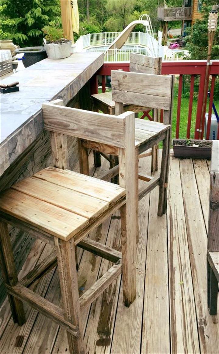 Best 25+ Pallet bar stools ideas on Pinterest