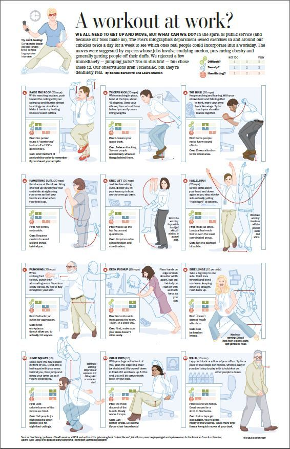 ergonomic yoga chair swing jeddah a workout at work | the washington post office chairs pinterest and exercises