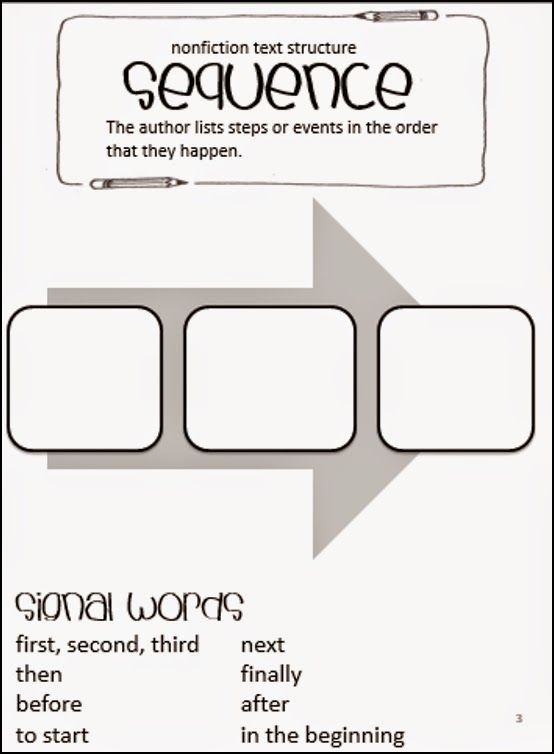 1000+ images about Reading-text structure on Pinterest
