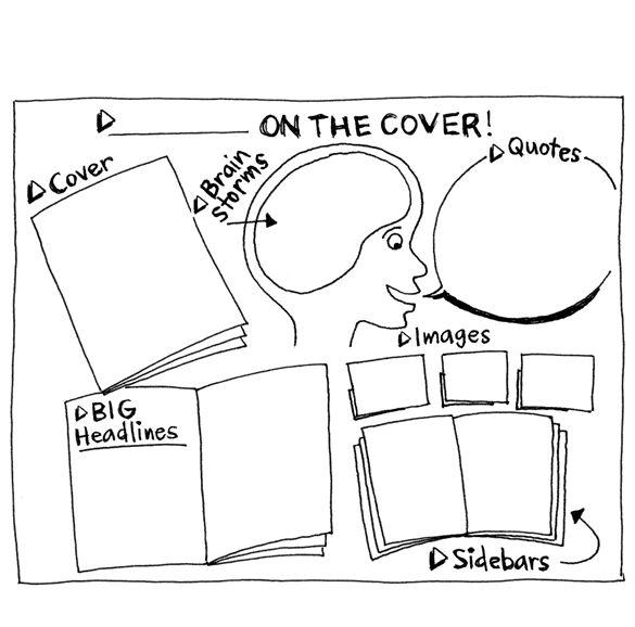 259 best images about Facilitation Ideas on Pinterest