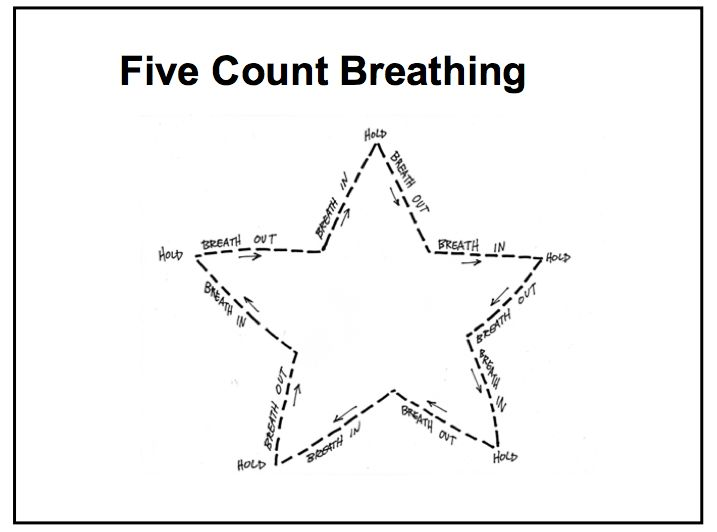 FIve Count Breathing: brilliant idea to help kids focus on