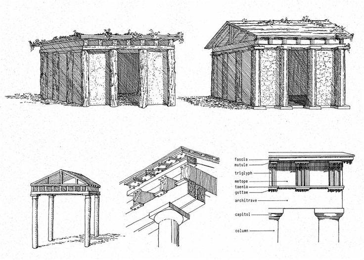1000+ images about Primitive Hut on Pinterest